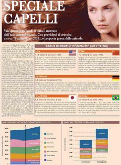 (Italiano) Bio & Consumi