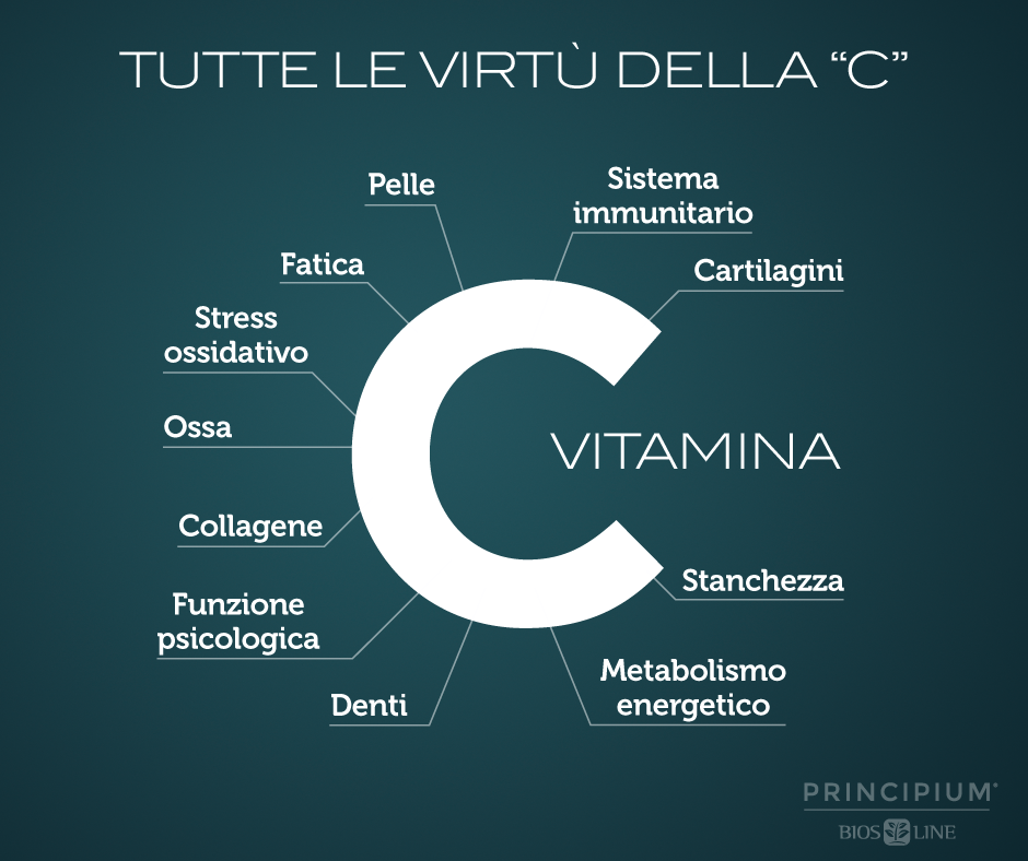 Vitamina C Bios Line